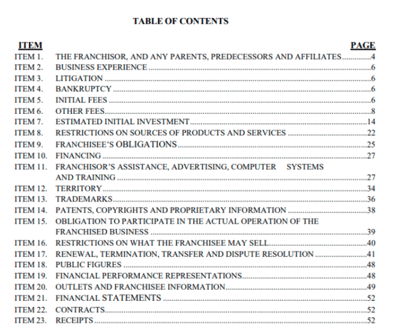 FDD Table Of Contents from Klappenberger & Son